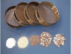 Particle Size Analysis