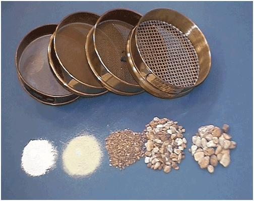 Sieves of a different grade for Particle Size Analysis