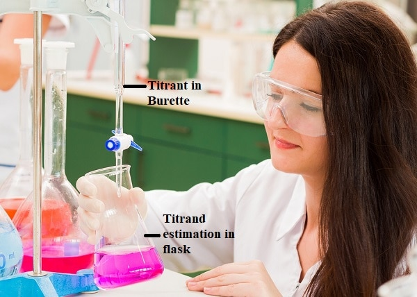 Types of Titration