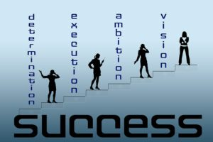 Have a Successful Career