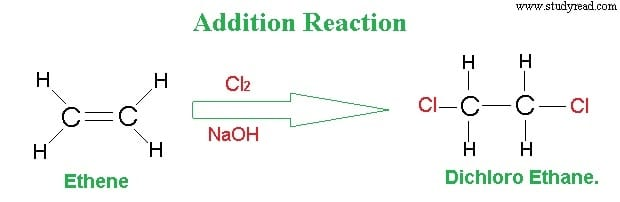 an analysis of the types of chemical bonds and reactions Catalyst for chemistry  types of chemical reactions 6 phcat0046  molecular models and chemical bonds 18 phcat1322 analysis.