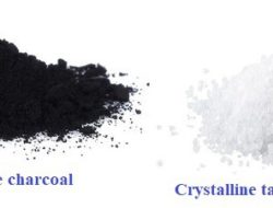 Identifying Unknown Compounds crystalline and amorphous powders side by side