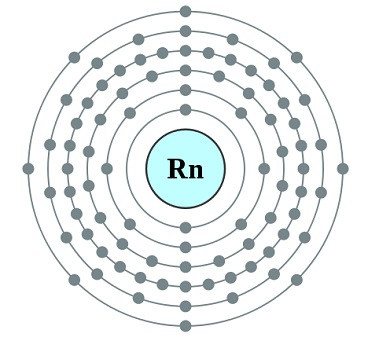 Radon another Monoatomic Elements