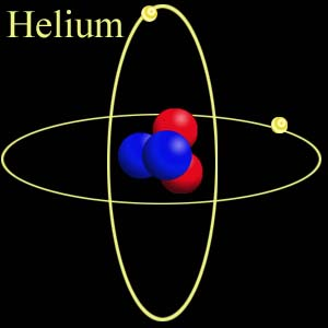 Monoatomic Elements : Helium structure