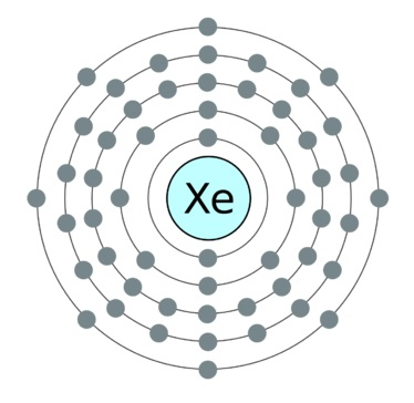 Xenon as Monoatomic Elements