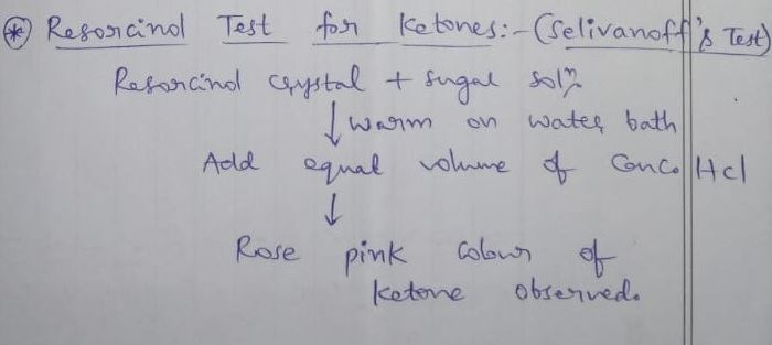 Test for carbohydrates-selivanoff's test