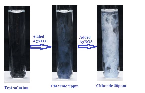 Limit test for chlorides