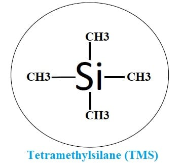 Tetramethylsilane a reference substance in NMR analysis