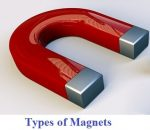 types of magnet