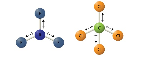 non polar covalent bond a Types of Bonds