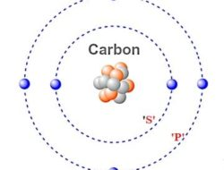 Electrons in carbon